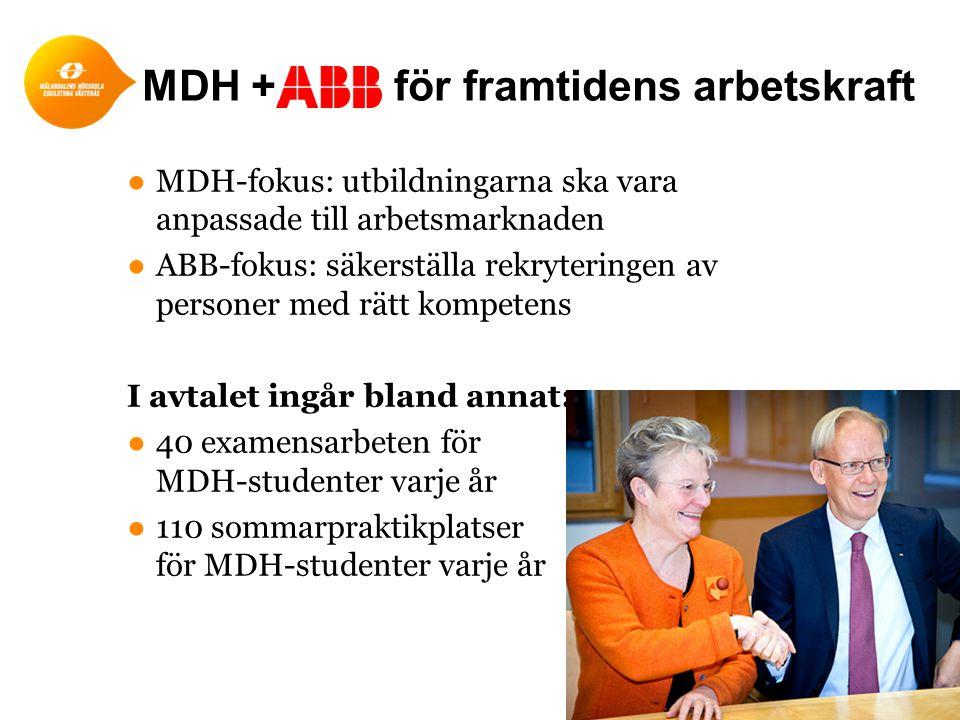 MDH + för framtidens arbetskraft