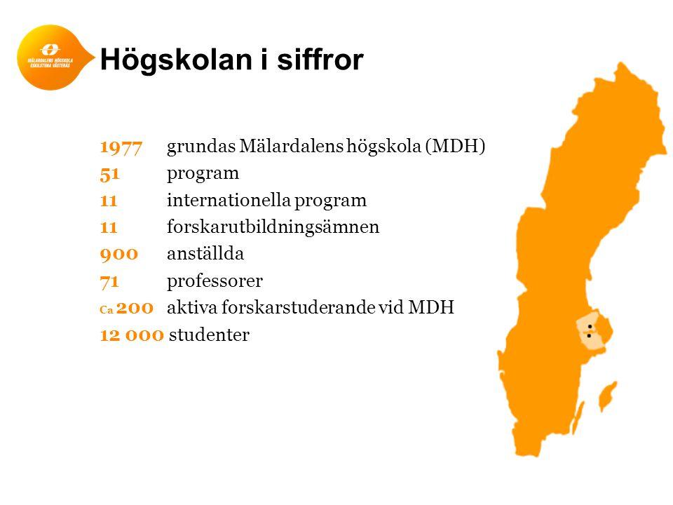Högskolan i siffror grundas Mälardalens högskola (MDH) 51 program