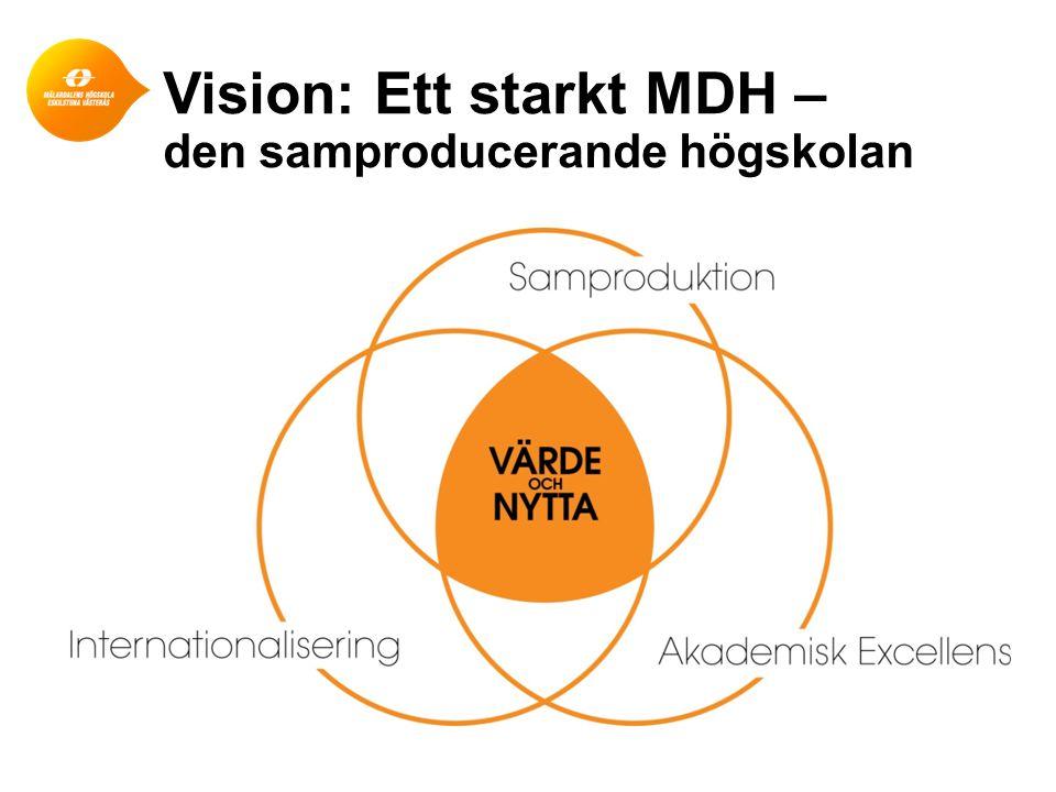 Vision: Ett starkt MDH –