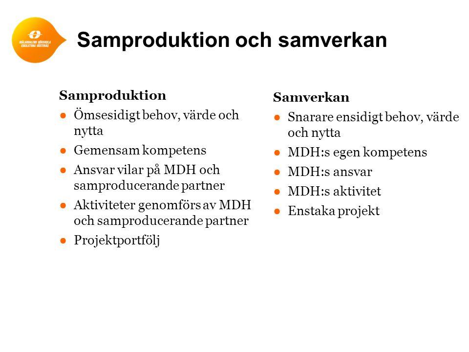 Samproduktion och samverkan