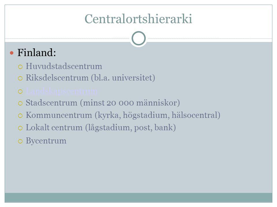 Centralortshierarki Finland: Huvudstadscentrum