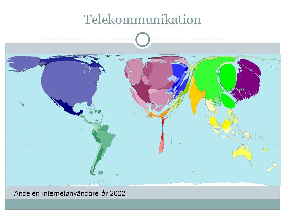 Telekommunikation Andelen internetanvändare år 2002