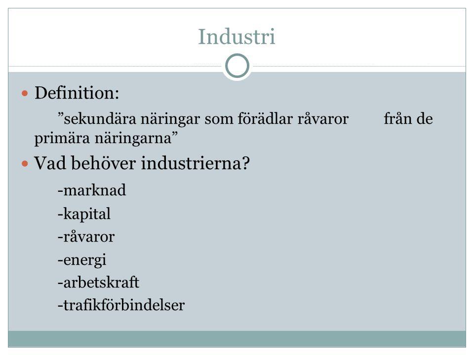 Industri Vad behöver industrierna -marknad Definition: