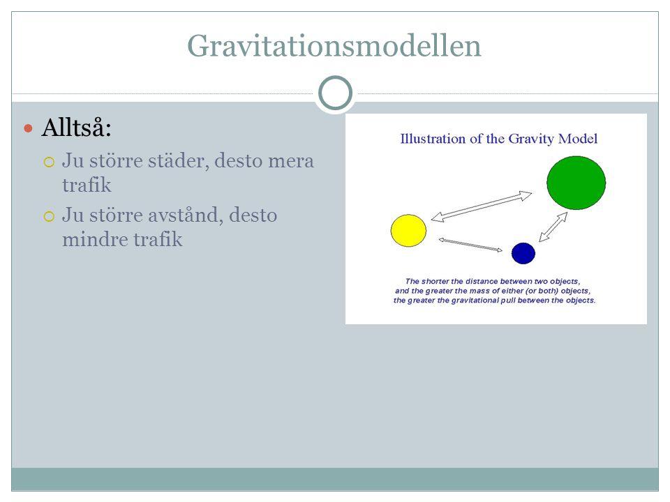 Gravitationsmodellen