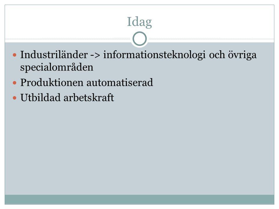 Idag Industriländer -> informationsteknologi och övriga specialområden. Produktionen automatiserad.