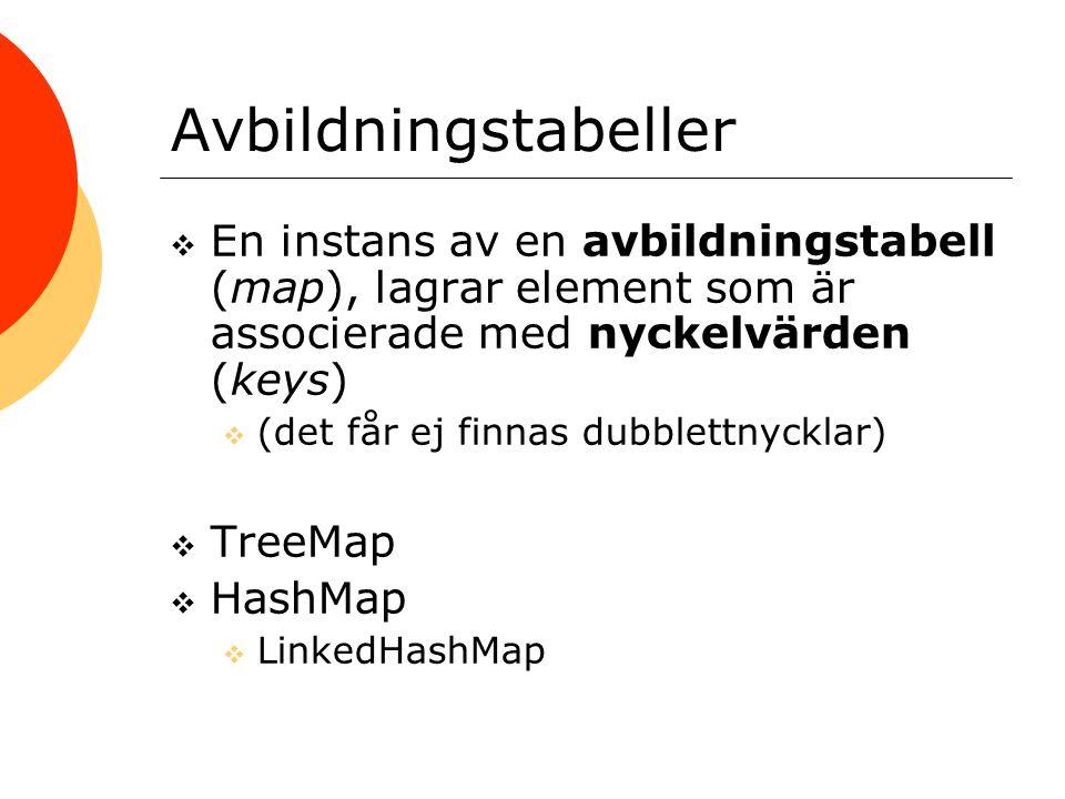 Avbildningstabeller En instans av en avbildningstabell (map), lagrar element som är associerade med nyckelvärden (keys)