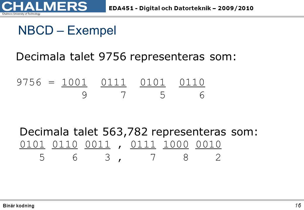 NBCD – Exempel Decimala talet 9756 representeras som: