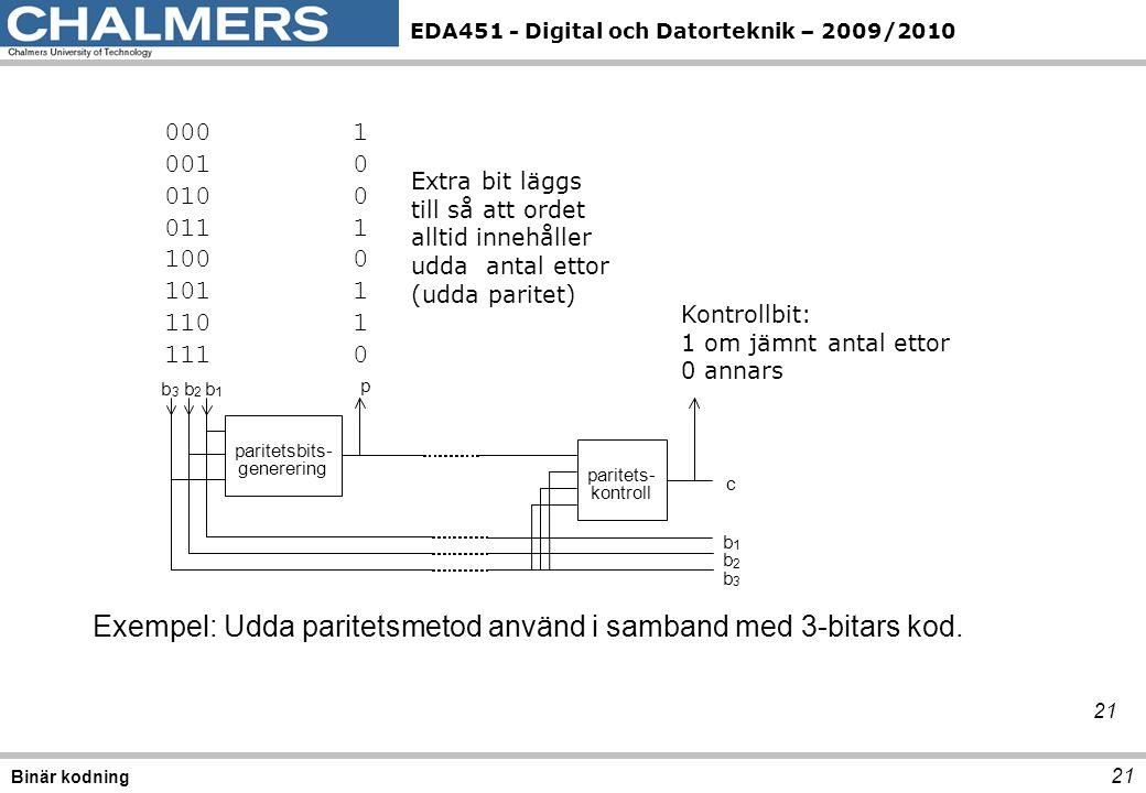 Exempel: Udda paritetsmetod använd i samband med 3-bitars kod.