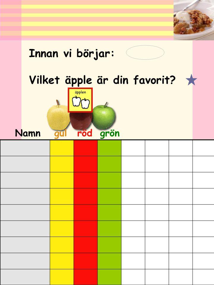 Vilket äpple är din favorit