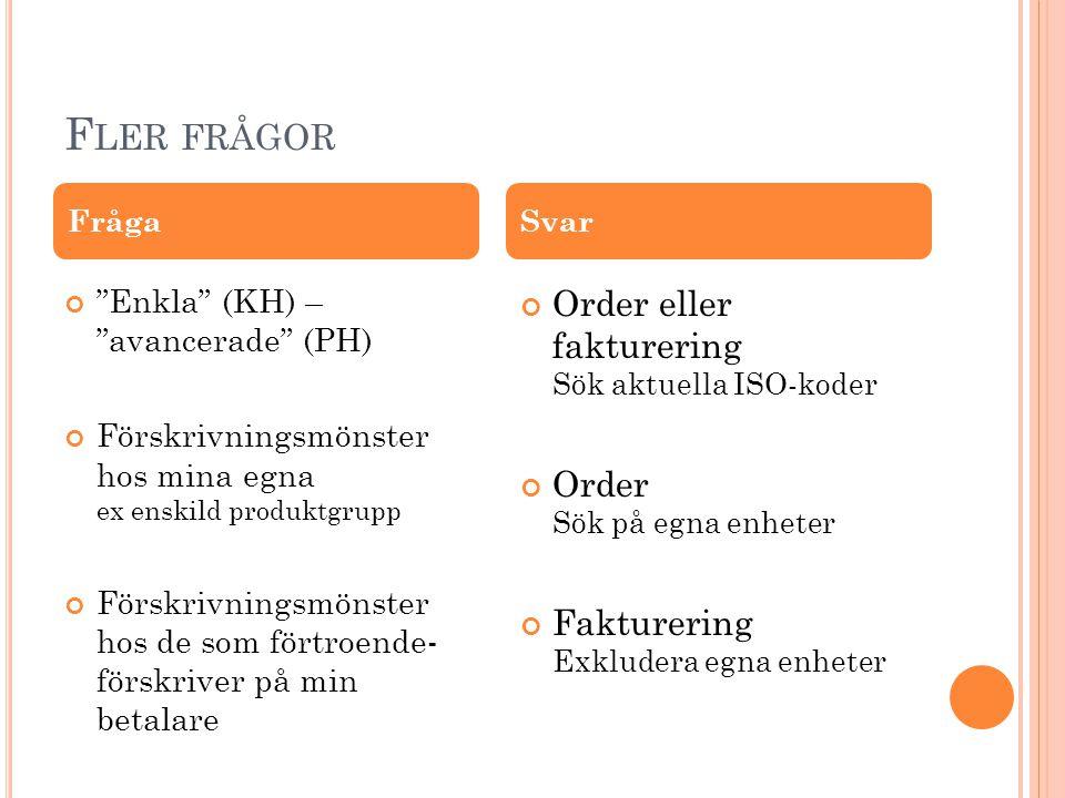 Fler frågor Order eller fakturering Sök aktuella ISO-koder
