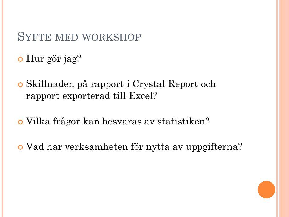 Syfte med workshop Hur gör jag