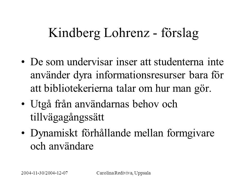 Kindberg Lohrenz - förslag