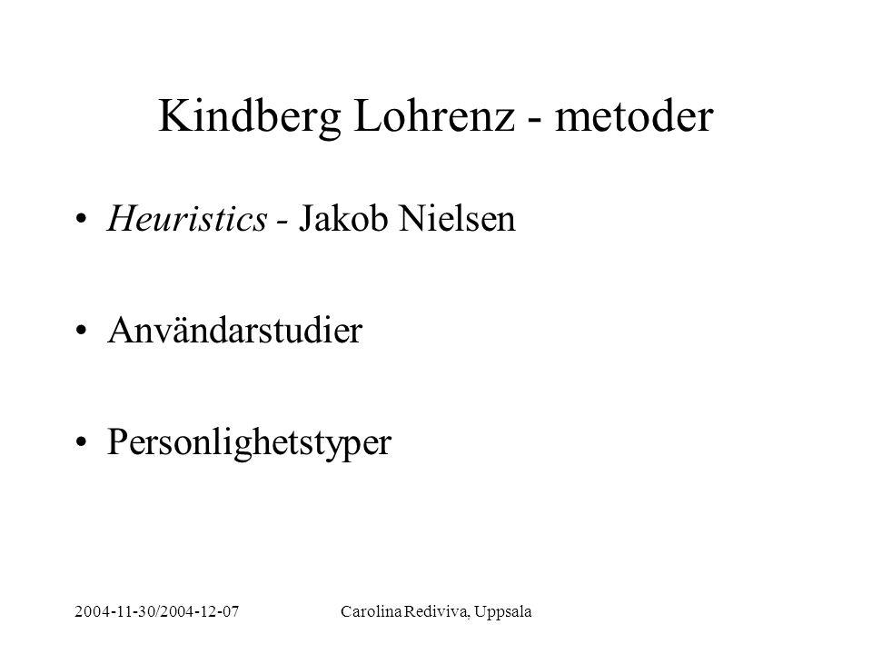 Kindberg Lohrenz - metoder