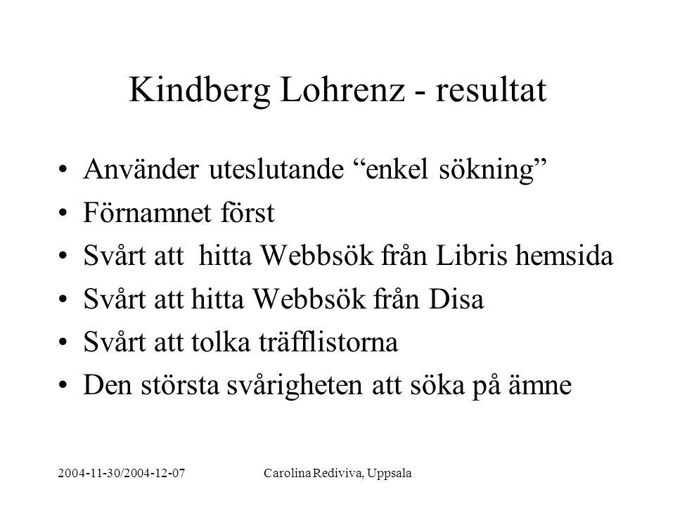 Kindberg Lohrenz - resultat