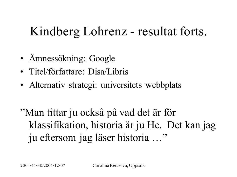 Kindberg Lohrenz - resultat forts.