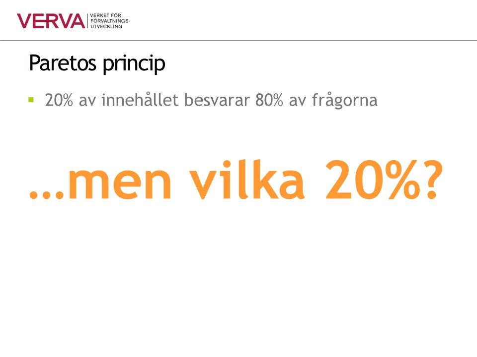 …men vilka 20% Paretos princip