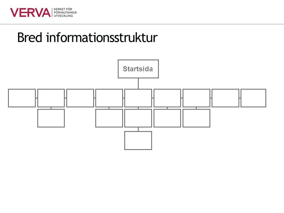 Bred informationsstruktur