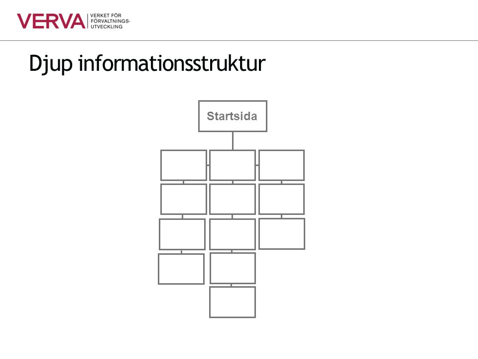 Djup informationsstruktur