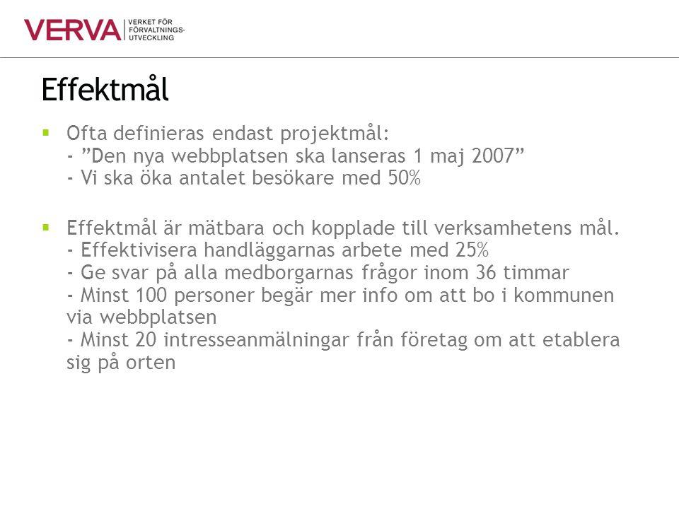 Effektmål Ofta definieras endast projektmål: - Den nya webbplatsen ska lanseras 1 maj 2007 - Vi ska öka antalet besökare med 50%