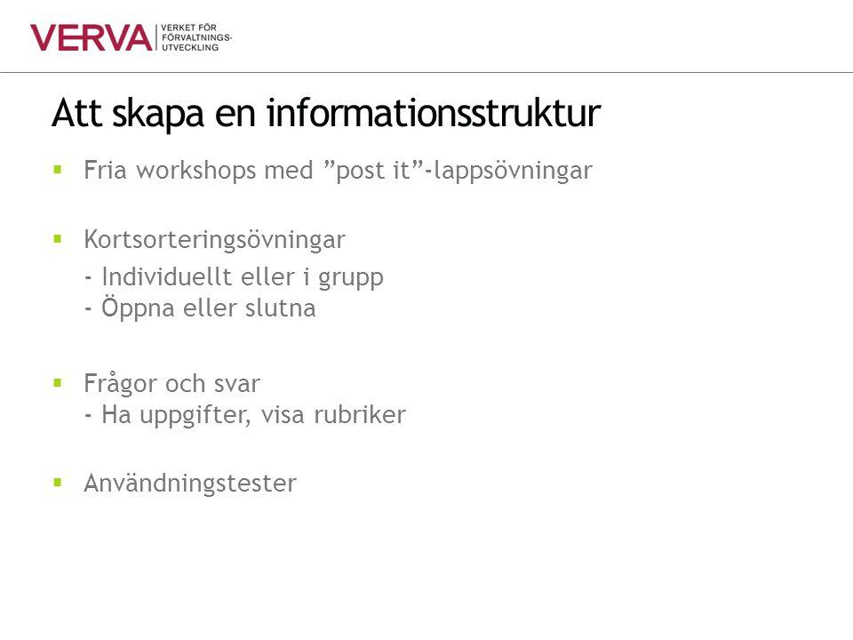 Att skapa en informationsstruktur