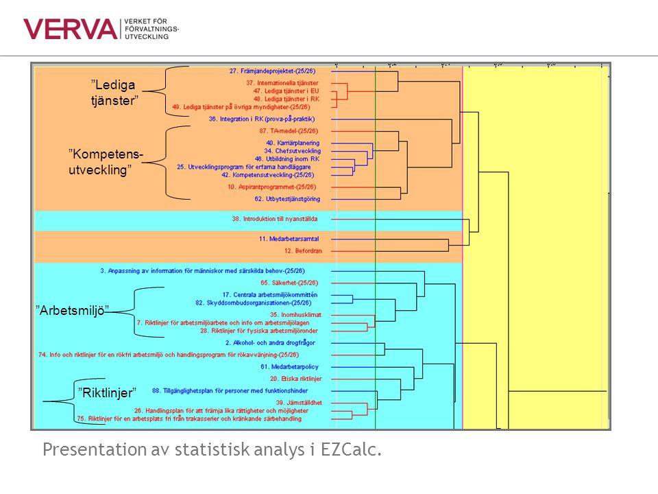 Presentation av statistisk analys i EZCalc.