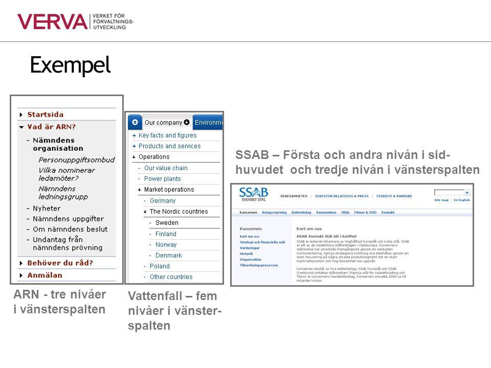 Exempel SSAB – Första och andra nivån i sid- huvudet och tredje nivån i vänsterspalten. ARN - tre nivåer i vänsterspalten.