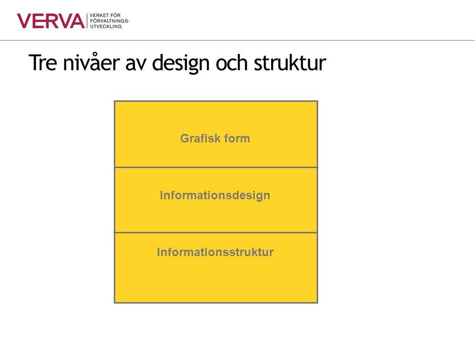 Tre nivåer av design och struktur