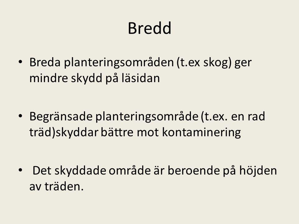 Bredd Breda planteringsområden (t.ex skog) ger mindre skydd på läsidan