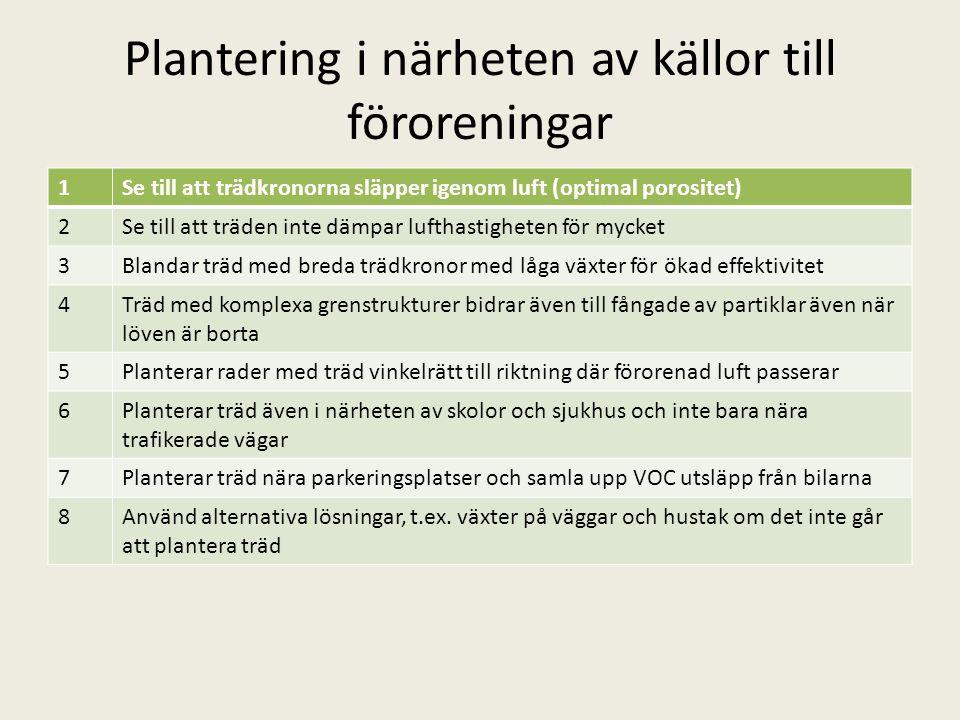 Plantering i närheten av källor till föroreningar
