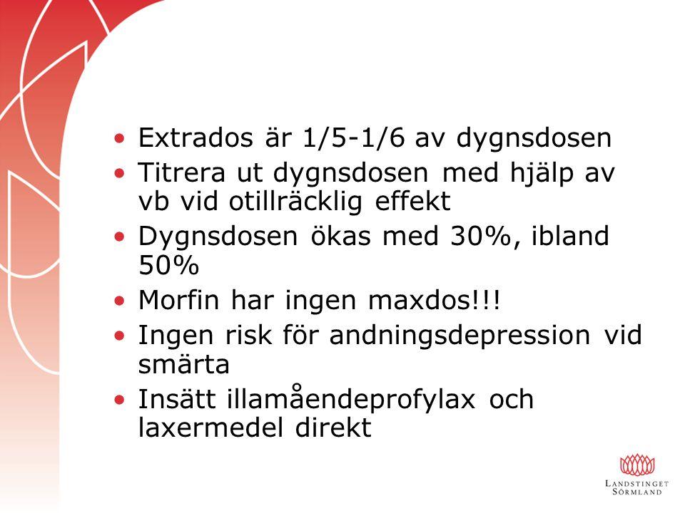 Extrados är 1/5-1/6 av dygnsdosen