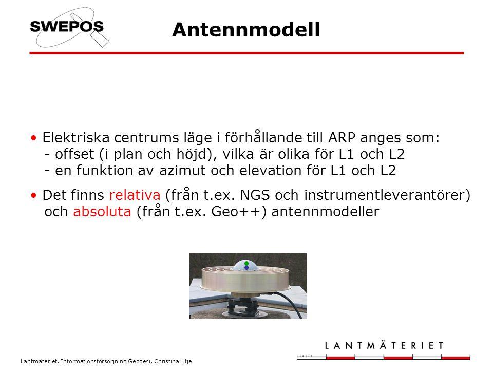Antennmodell