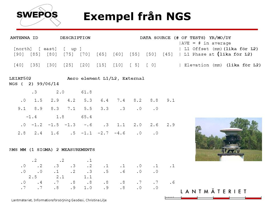 Exempel från NGS ANTENNA ID DESCRIPTION DATA SOURCE (# OF TESTS) YR/MO/DY. |AVE = # in average.