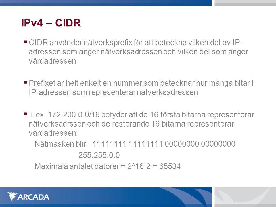 IPv4 – CIDR