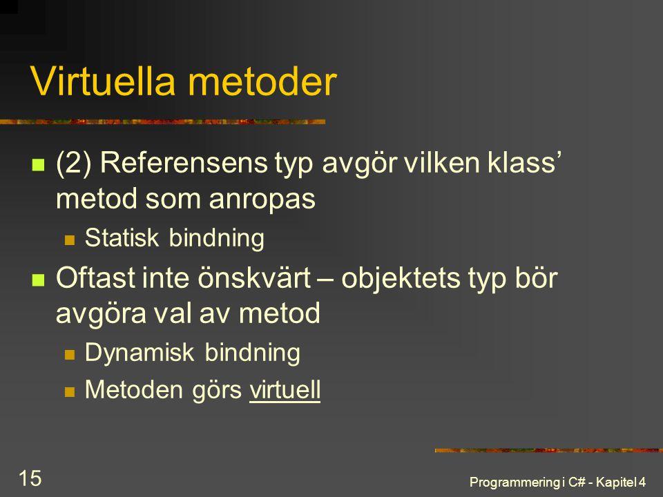 Virtuella metoder (2) Referensens typ avgör vilken klass' metod som anropas. Statisk bindning.