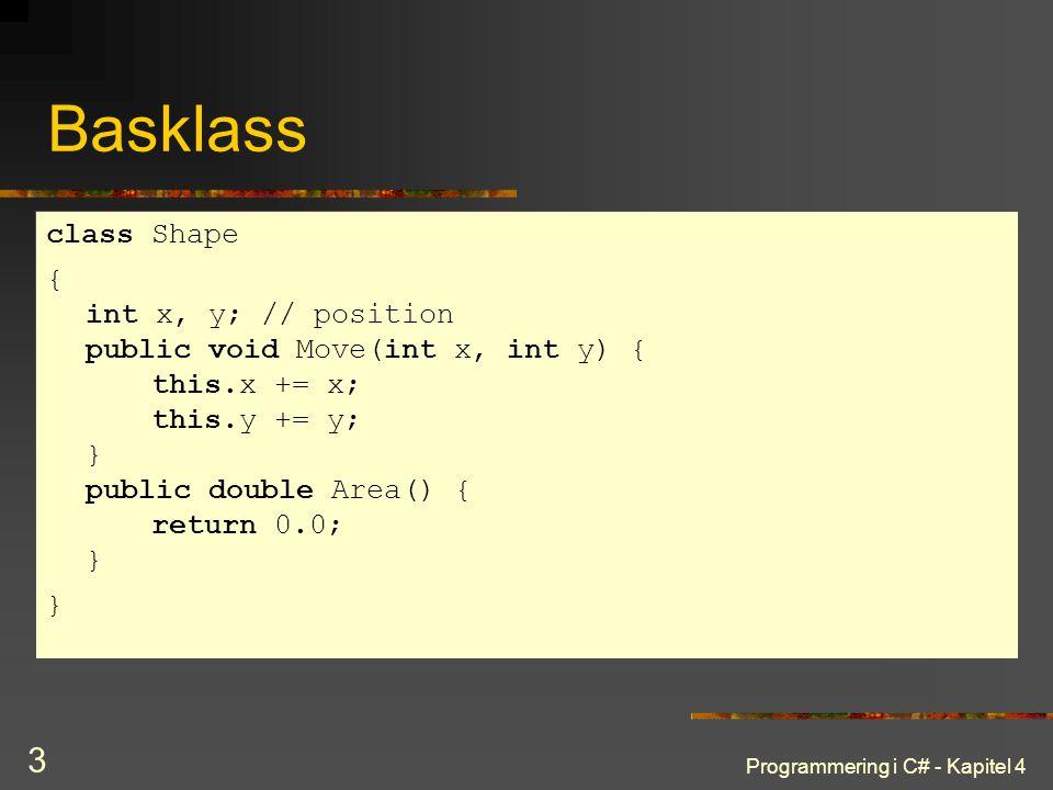 Basklass class Shape.