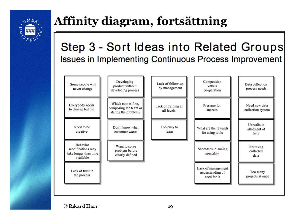 Affinity diagram, fortsättning