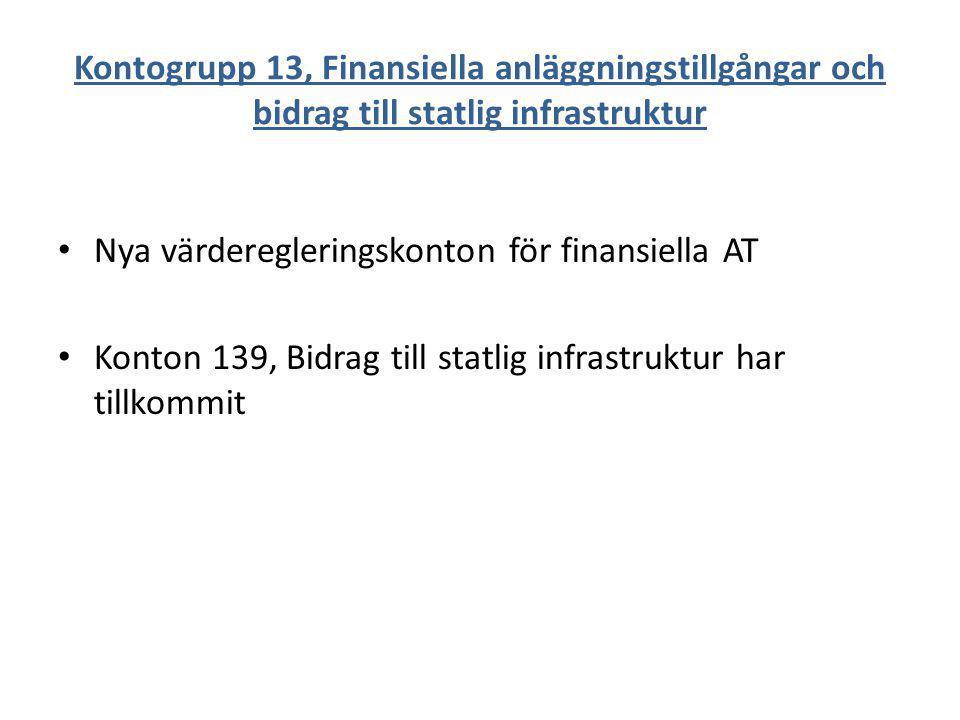 Kontogrupp 13, Finansiella anläggningstillgångar och bidrag till statlig infrastruktur
