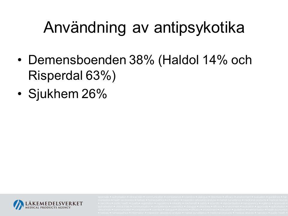 Användning av antipsykotika