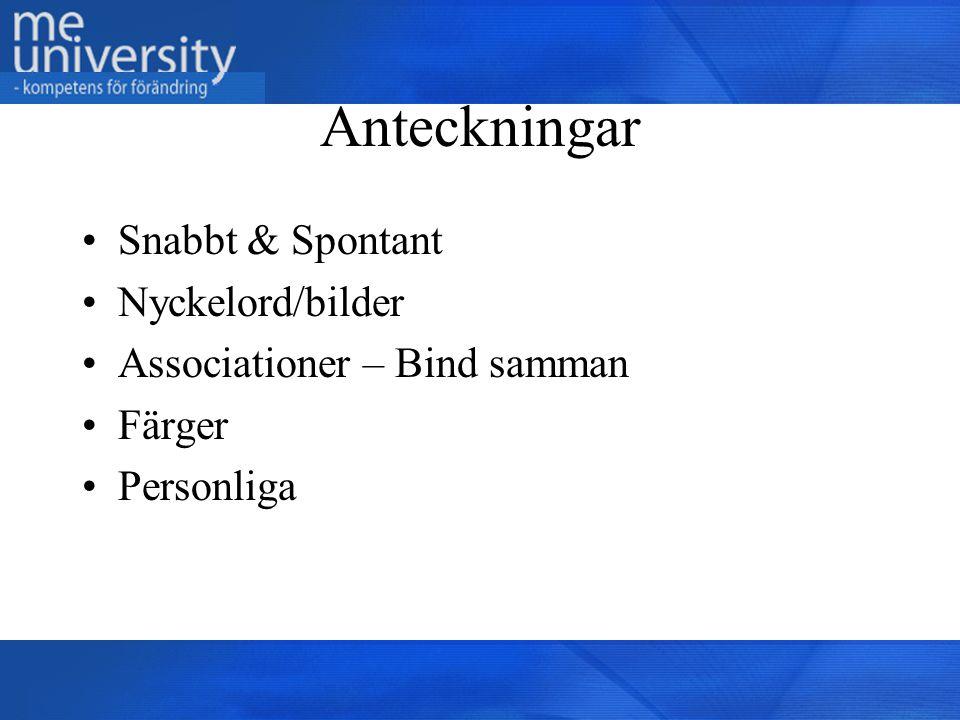 Anteckningar Snabbt & Spontant Nyckelord/bilder