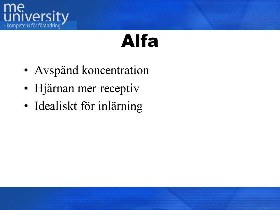 Alfa Avspänd koncentration Hjärnan mer receptiv