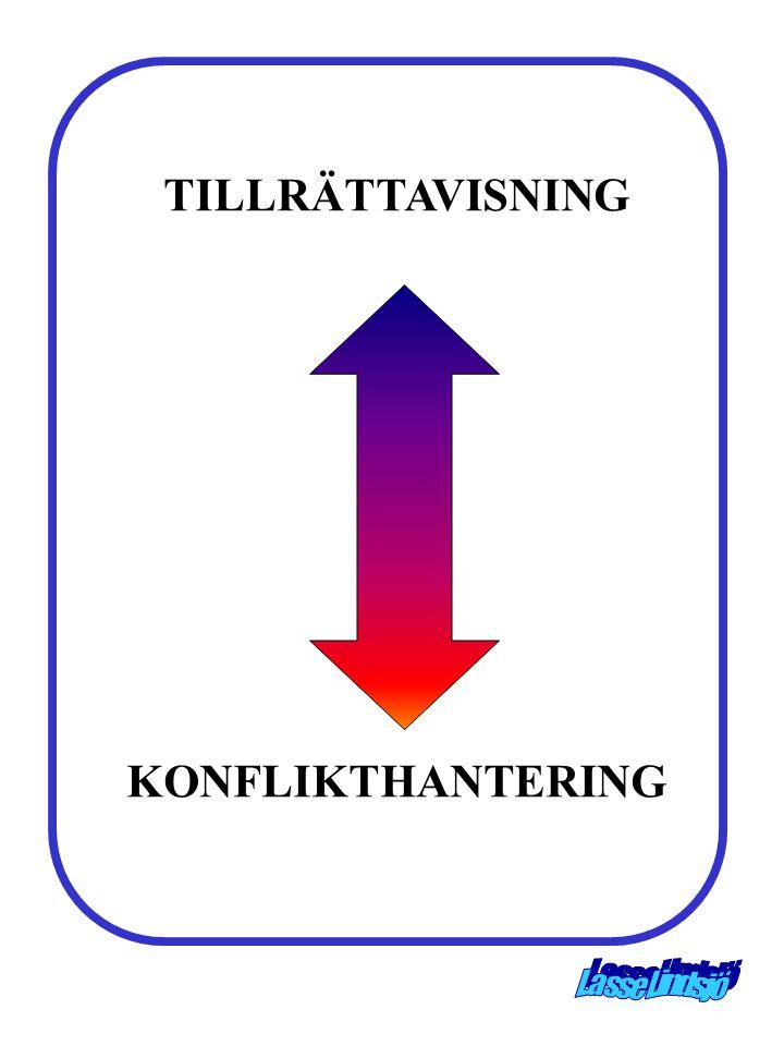 TILLRÄTTAVISNING KONFLIKTHANTERING