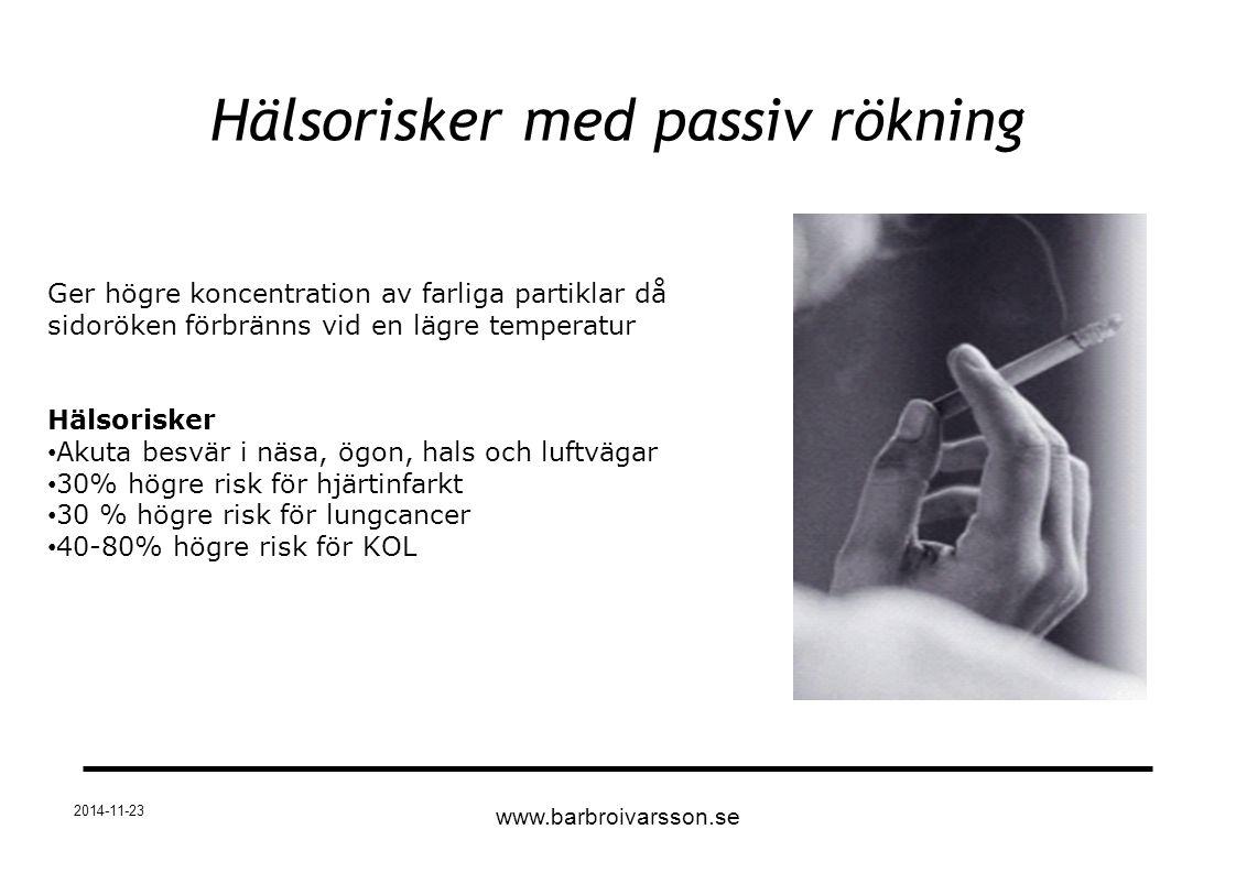 Hälsorisker med passiv rökning