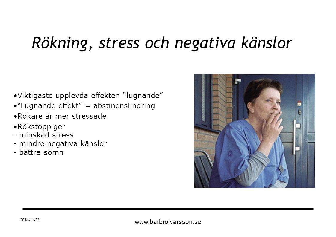 Rökning, stress och negativa känslor