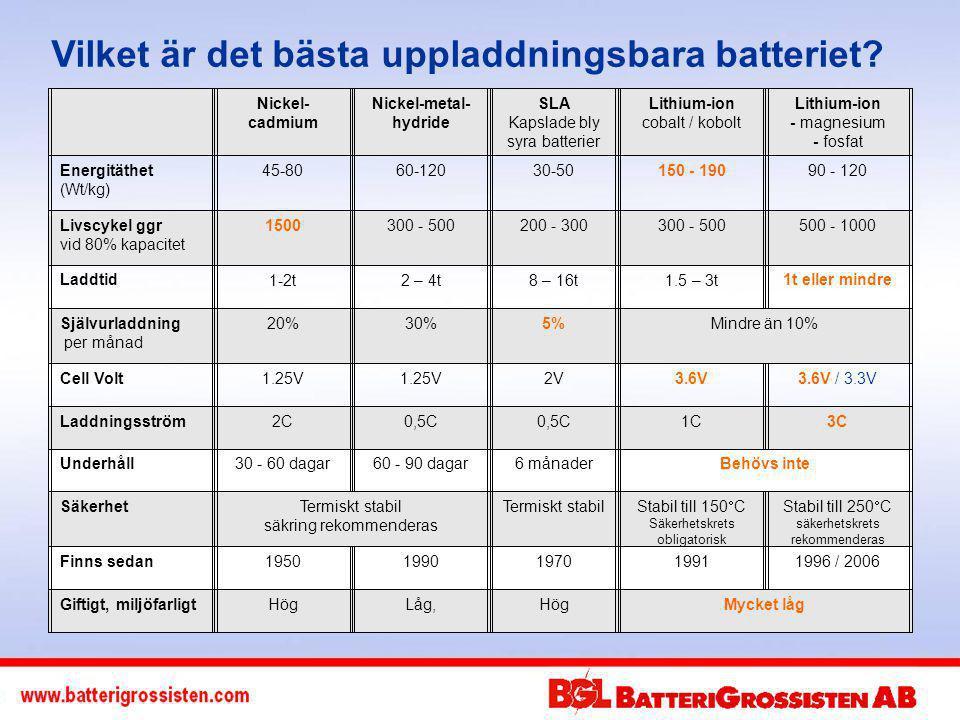 Vilket är det bästa uppladdningsbara batteriet