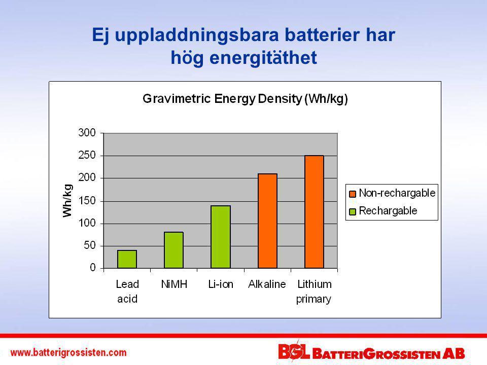 Ej uppladdningsbara batterier har hög energitäthet
