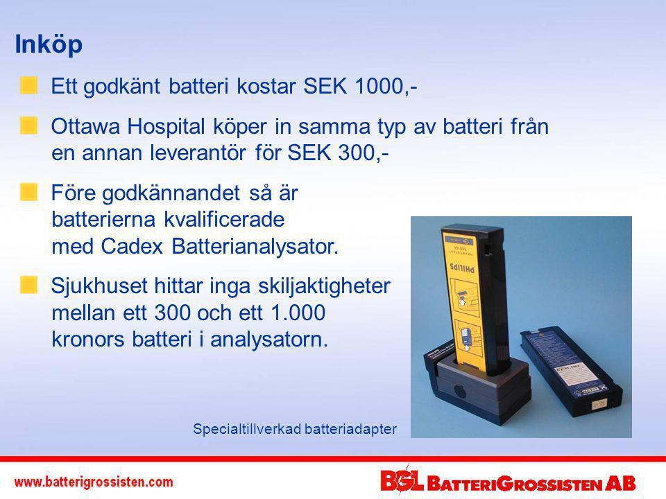 Inköp Ett godkänt batteri kostar SEK 1000,-