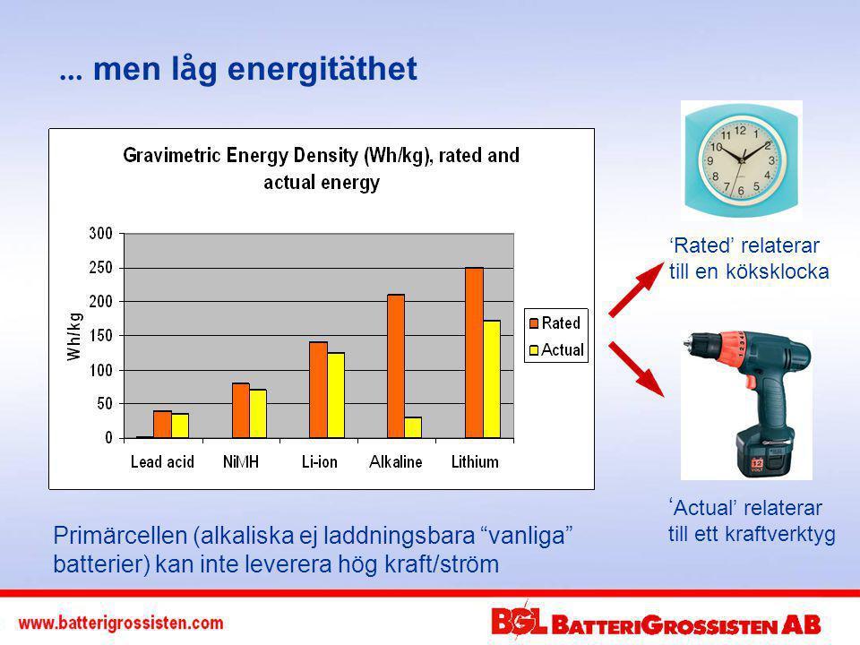 … men låg energitäthet 'Actual' relaterar till ett kraftverktyg