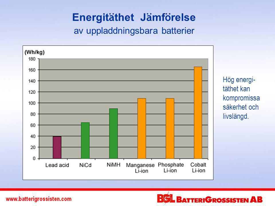 Energitäthet Jämförelse av uppladdningsbara batterier