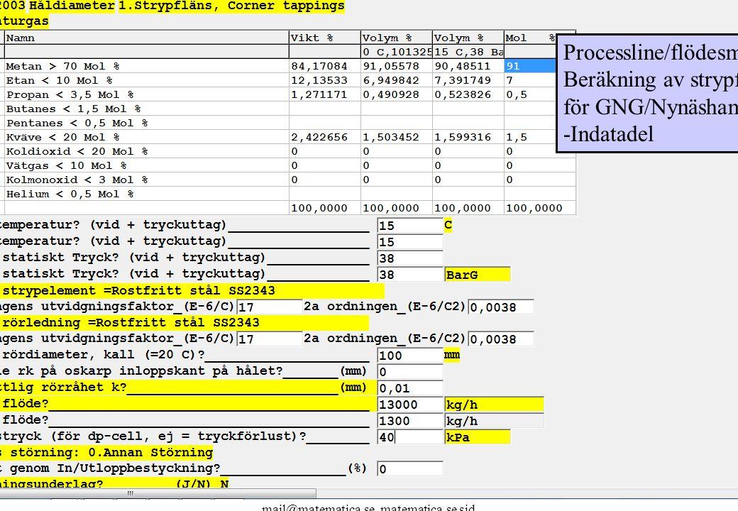 Processline/flödesmätare Beräkning av strypfläns för GNG/Nynäshamn