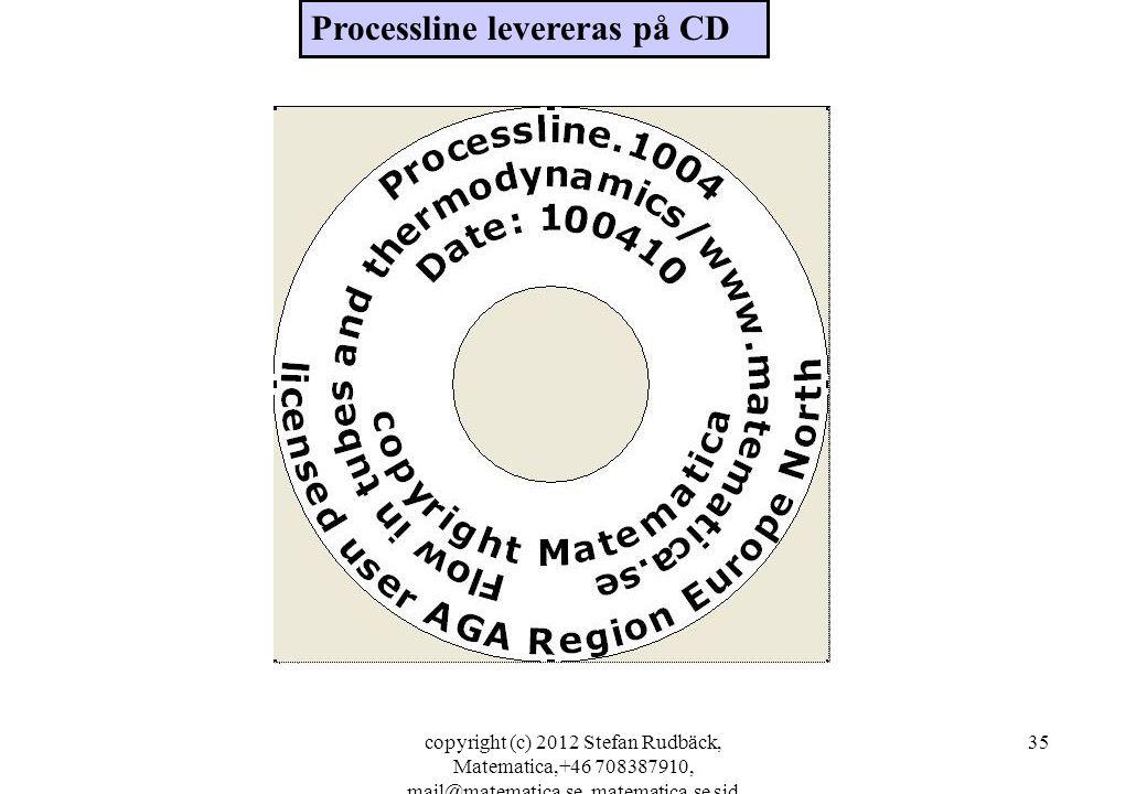 Processline levereras på CD